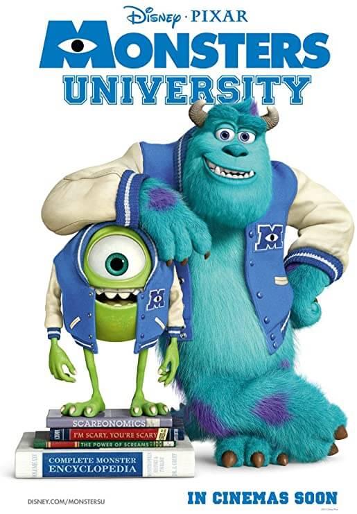 Monsters University (2013)   BluRay 720p